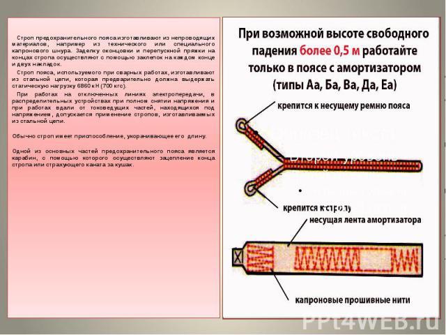 Строп предохранительного пояса изготавливают из непроводящих материалов, например из технического или специального капронового шнура. Заделку оконцовки и перепускной пряжки на концах стропа осуществляют с помощью заклепок на каждом конце и двух накл…