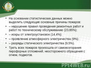 На основании статистических данных можно выделить следующие основные причины пож