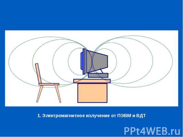 Требования к уровням электромагнитных полей на рабочих местах, оборудованных ПЭВМ.