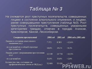 Таблица № 3 Не снижается рост преступных посягательств, совершенных лицами в сос