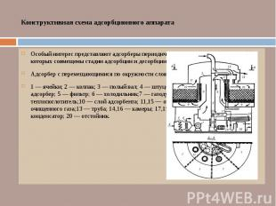 Конструктивная схема адсорбционного аппарата Особый интерес представляют адсорбе