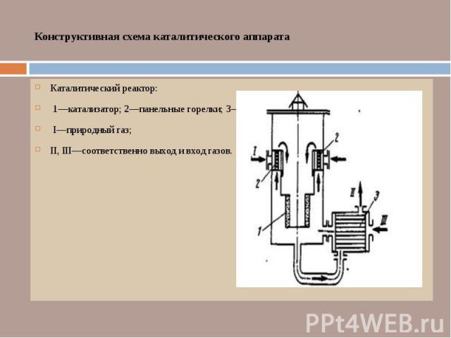 Конструктивная схема каталитического аппарата Каталитический реактор: 1—катализатор; 2—панельные горелки; 3—кожухотрубчатый теплообменник; I—природный газ; II, III—соответственно выход и вход газов.