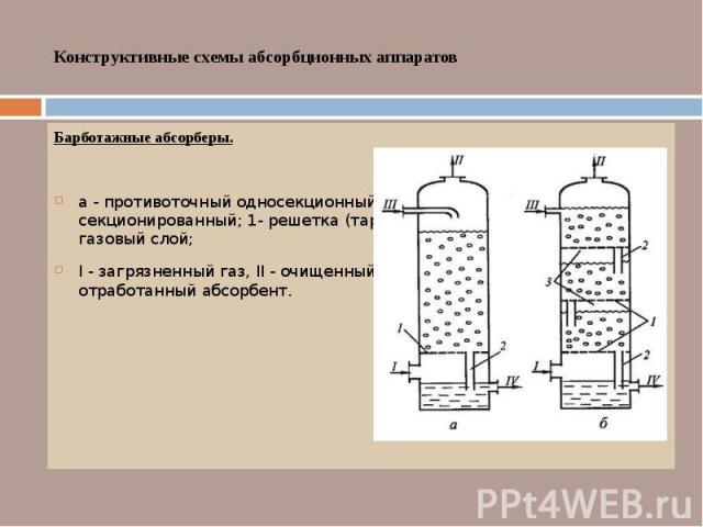 Конструктивные схемы абсорбционных аппаратов Барботажные абсорберы. а - противоточный односекционный, б - противоточный секционированный; 1- решетка (тарелка), 2 - переливная труба, З - газовый слой; I - загрязненный газ, II - очищенный газ, III - с…