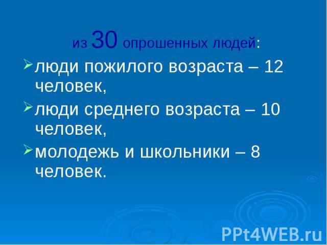 из 30 опрошенных людей: люди пожилого возраста – 12 человек, люди среднего возраста – 10 человек, молодежь и школьники – 8 человек.