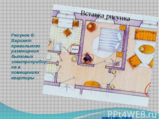 Рисунок б: Вариант правильного размещения бытовых электроприборов в помещениях к