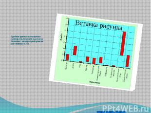 Средние уровни магнитного поля промышленной частоты бытовых электроприборов на р
