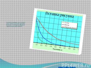 Изменение уровня магнитного поля промышленной частоты бытовых электроприборов в