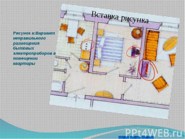 Рисунок а:Вариант неправильного размещения бытовых электроприборов в помещении квартиры