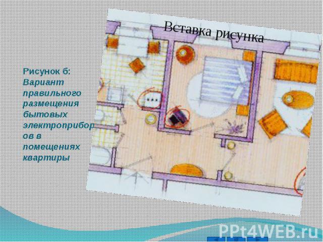 Рисунок б: Вариант правильного размещения бытовых электроприборов в помещениях квартиры