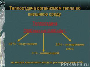Теплоотдача Теплоотдача (3600 ккал или 11000 кДж )