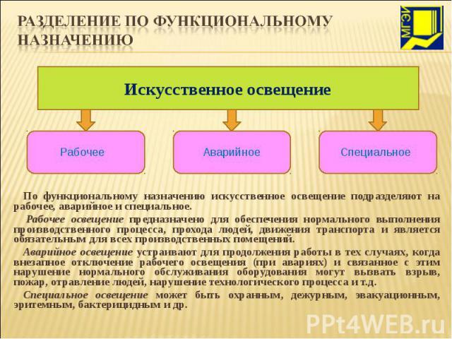 Общие требования к освещению производственных помещений