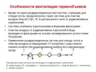 Кроме четырех рециркуляционных вентсистем, служащих для отвода тепла, предусмотр