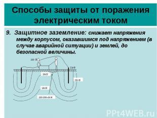Способы защиты от поражения электрическим током 9. Защитное заземление: снижает