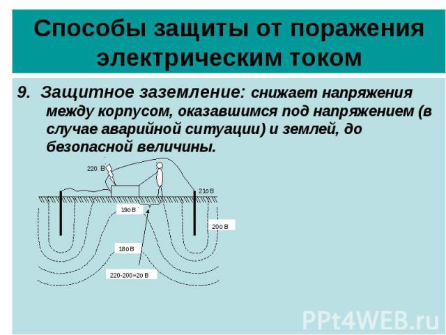 Способы защиты от поражения электрическим током 9. Защитное заземление: снижает напряжения между корпусом, оказавшимся под напряжением (в случае аварийной ситуации) и землей, до безопасной величины.