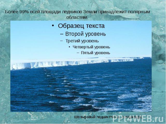 Более 99% всей площади ледников Земли принадлежит полярным областям.