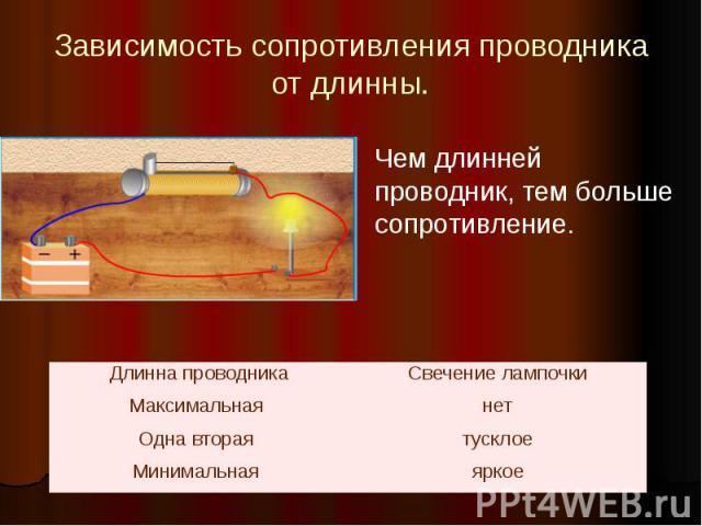 Зависимость сопротивления проводника от длинны.