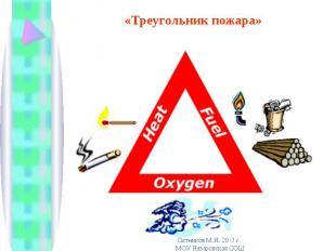 «Треугольник пожара» «Треугольник пожара»