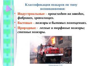 Классификация пожаров по типу возникновения: Классификация пожаров по типу возни