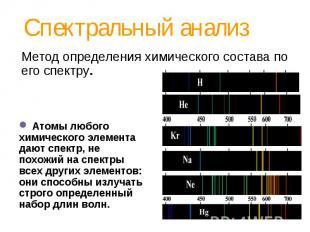 Спектральный анализ Метод определения химического состава по его спектру.