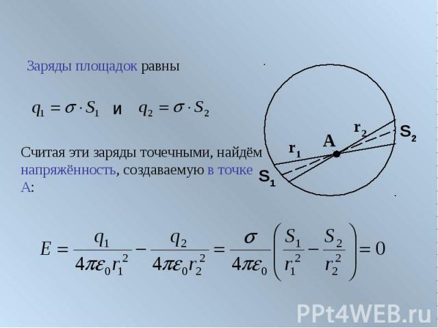 Заряды площадок равны Заряды площадок равны