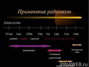 Применение радиоволн