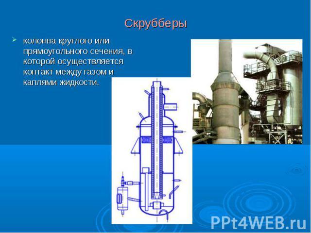 колонна круглого или прямоугольного сечения, в которой осуществляется контакт между газом и каплями жидкости. колонна круглого или прямоугольного сечения, в которой осуществляется контакт между газом и каплями жидкости.