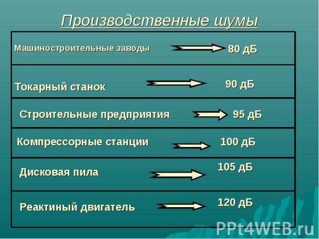 Машиностроительные заводы Машиностроительные заводы