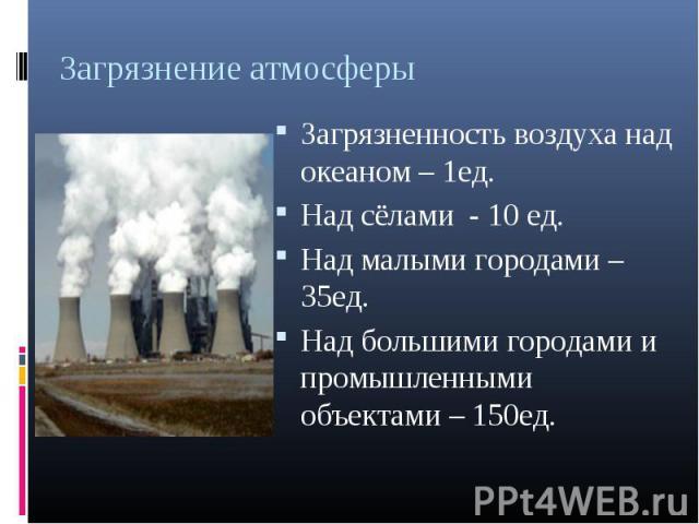 Загрязненность воздуха над океаном – 1ед. Загрязненность воздуха над океаном – 1ед. Над сёлами - 10 ед. Над малыми городами – 35ед. Над большими городами и промышленными объектами – 150ед.
