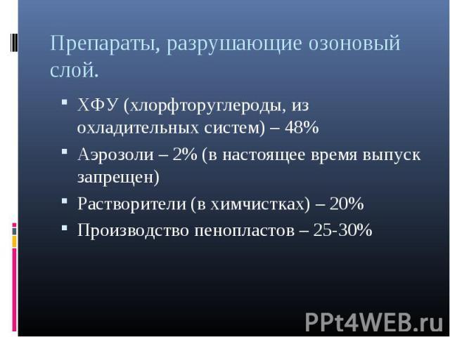 ХФУ (хлорфторуглероды, из охладительных систем) – 48% ХФУ (хлорфторуглероды, из охладительных систем) – 48% Аэрозоли – 2% (в настоящее время выпуск запрещен) Растворители (в химчистках) – 20% Производство пенопластов – 25-30%