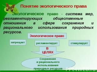 Понятие экологического права Экологическое право - система мер, регламентирующих