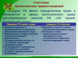Участники экологических правоотношений Граждане РФ имеют определенные права и об