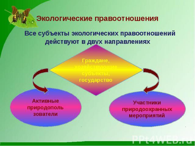 Экологические правоотношения Все субъекты экологических правоотношений действуют в двух направлениях