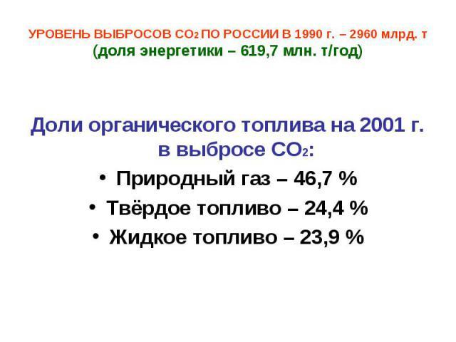 Доли органического топлива на 2001 г. в выбросе СО2: Природный газ – 46,7 % Твёрдое топливо – 24,4 % Жидкое топливо – 23,9 %