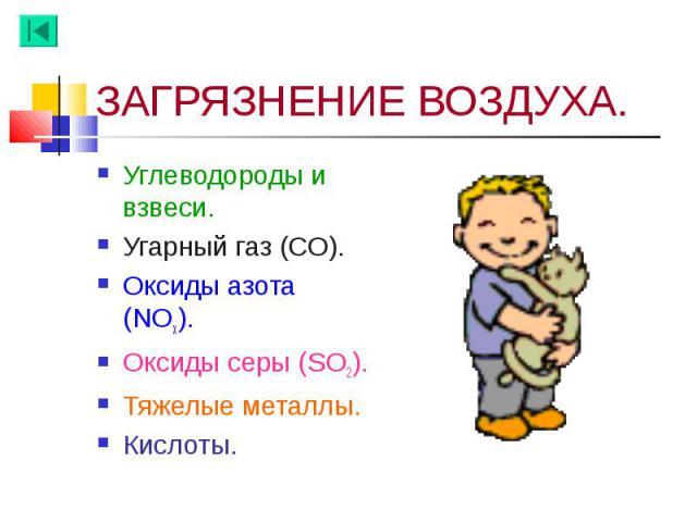 Углеводороды и взвеси. Углеводороды и взвеси. Угарный газ (СО). Оксиды азота (NOx). Оксиды серы (SO2). Тяжелые металлы. Кислоты.