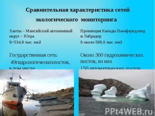 Сравнительная характеристика сетей экологического мониторинга Ханты – Мансийский