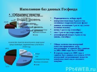 Наполнение баз данных Госфонда Периодичность отбора проб: поверхностная вода 4 р