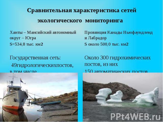 Сравнительная характеристика сетей экологического мониторинга Ханты – Мансийский автономный округ – Югра S=534,8 тыс. км2 Государственная сеть: 49гидрологическихпостов, в том числе 26 гидрохимических.
