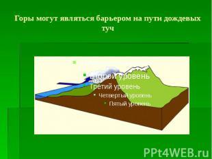 Горы могут являться барьером на пути дождевых туч
