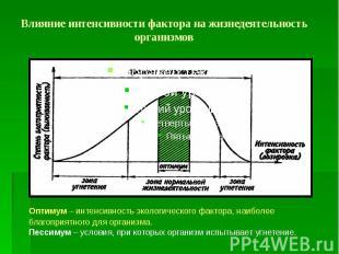 Влияние интенсивности фактора на жизнедеятельность организмов