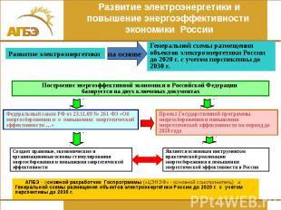 Развитие электроэнергетики и повышение энергоэффективности экономики России АПБЭ