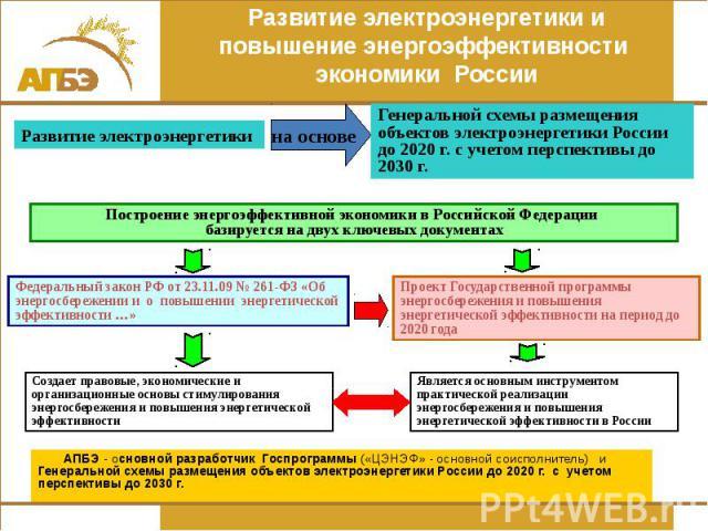Развитие электроэнергетики и повышение энергоэффективности экономики России АПБЭ - основной разработчик Госпрограммы («ЦЭНЭФ» - основной соисполнитель) и Генеральной схемы размещения объектов электроэнергетики России до 2020 г. с учетом перспективы …
