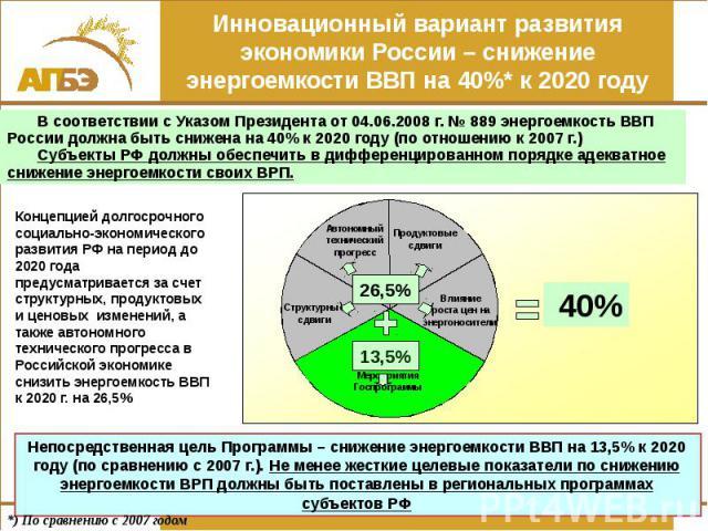 Инновационный вариант развития экономики России – снижение энергоемкости ВВП на 40%* к 2020 году