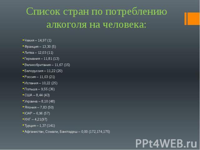 Список стран по потреблению алкоголя на человека: Чехия – 14,97 (1) Франция – 13,30 (5) Литва – 12,03 (11) Германия – 11,81 (13) Великобритания – 11,67 (15) Белоруссия – 11,22 (20) Россия – 11,03 (21) Испания – 10,22 (25) Польша – 9,55 (36) США – 8,…