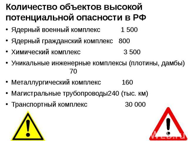 Количество объектов высокой потенциальной опасности в РФ Количество объектов высокой потенциальной опасности в РФ Ядерный военный комплекс 1 500 Ядерный гражданский комплекс 800 Химический комплекс 3 500 Уникальные инженерные комплексы (плотины, дам…