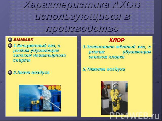 Характеристика АХОВ использующиеся в производстве АММИАК 1.Бесцветный газ, с резким удушающим запахом нашатырного спирта 2.Легче воздуха
