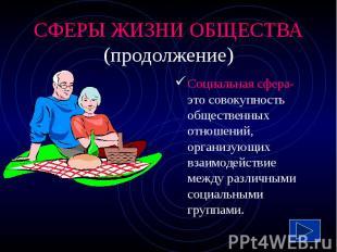 СФЕРЫ ЖИЗНИ ОБЩЕСТВА (продолжение) Социальная сфера- это совокупность общественн