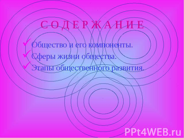С О Д Е Р Ж А Н И Е Общество и его компоненты. Сферы жизни общества. Этапы общественного развития.