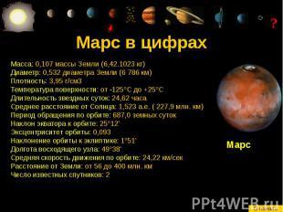Марс в цифрах