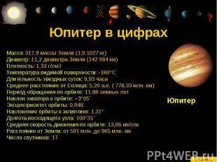 Юпитер в цифрах