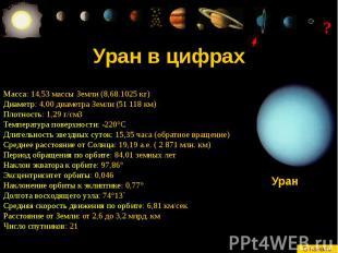 Уран в цифрах